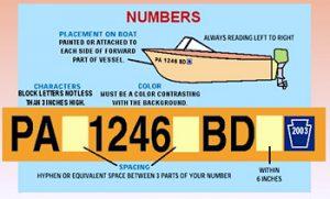 Регистрация яхты